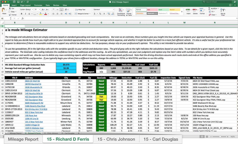 Fuel Usage Spreadsheet Pertaining To Blog  A La Mode  Mileage Estimator