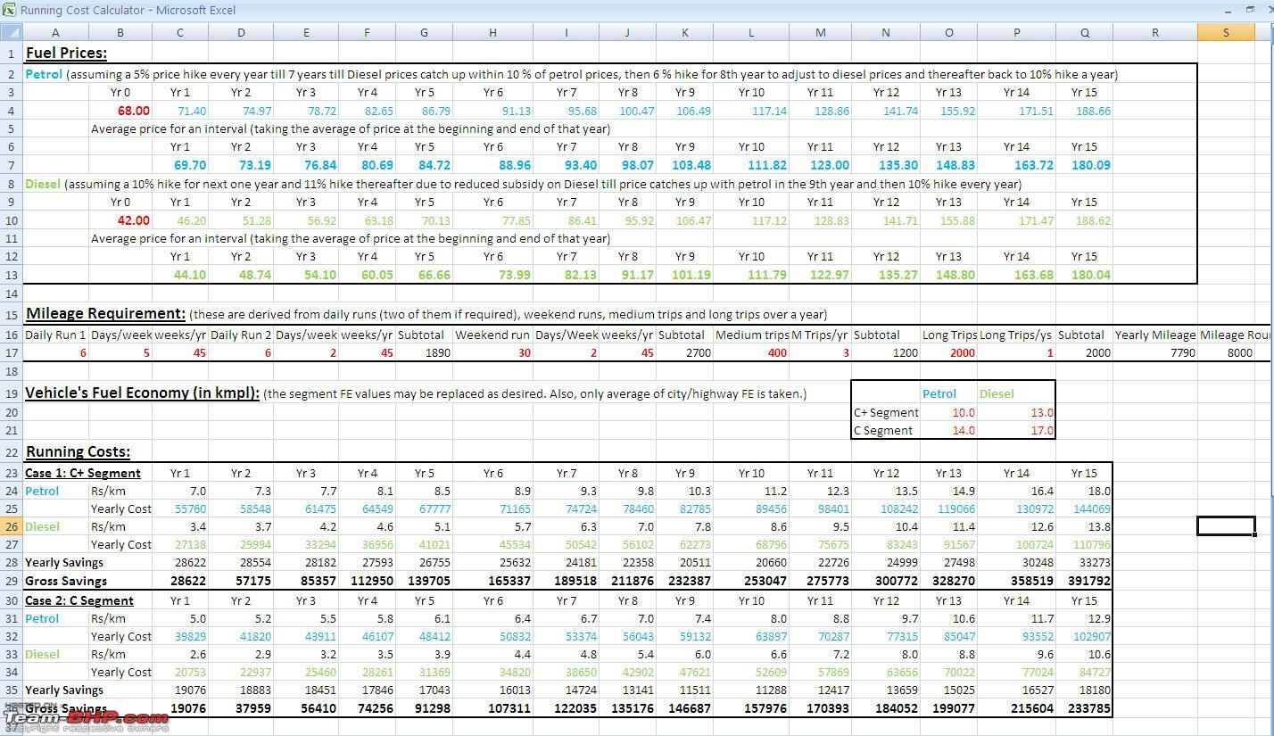 Fuel Usage Spreadsheet Throughout Attached* : Fuel Cost Calculator, Including A Comparison Between