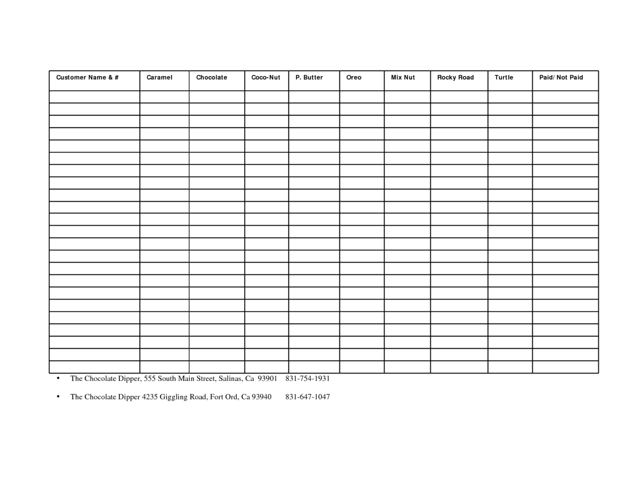 Fundraising Spreadsheet Template Within Best Photos Of Excel Fundraising Template  Free Event Budget Excel