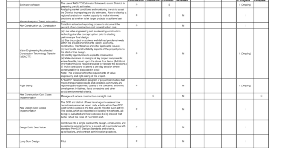 Funeral Cost Spreadsheet For House Building Cost Spreadsheet And Quality Control Spreadsheet