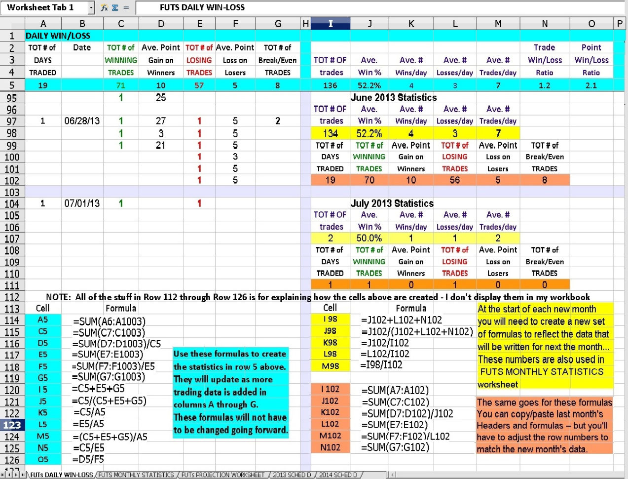 Futures Trading Journal Spreadsheet Intended For Sheet Futuresading Spreadsheet As Google Spreadsheets Rocket League