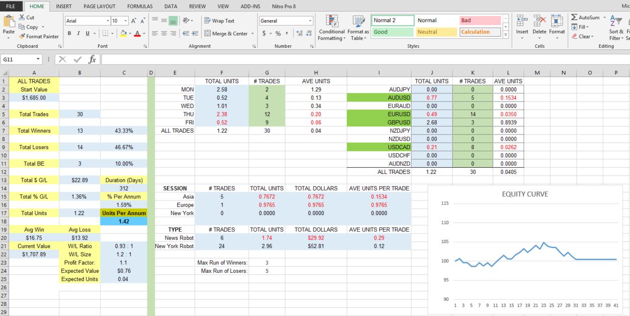 Futures Trading Journal Spreadsheet Regarding Forex Journal Pdf  Forex Trading Journal  Trading Journal