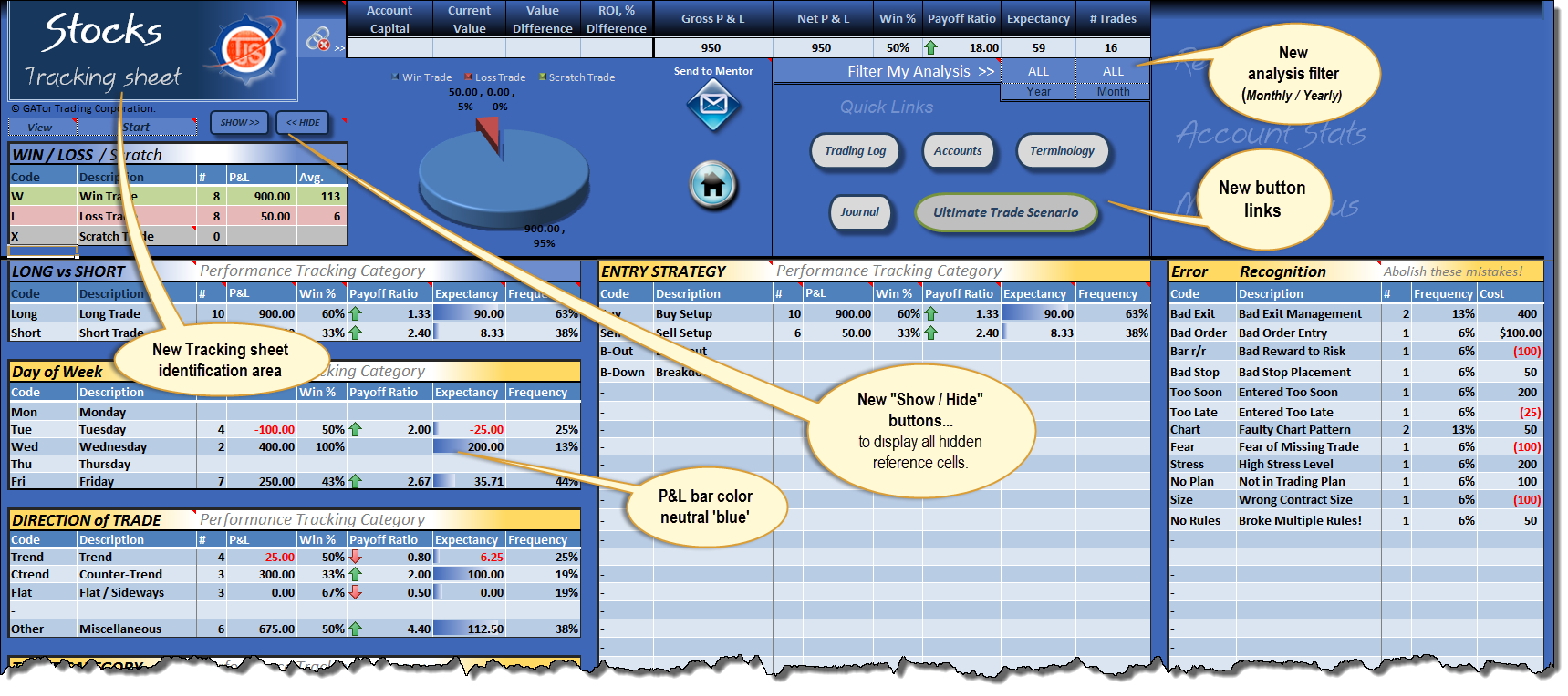Futures Trading Journal Spreadsheet Regarding Tjs Elite  Changelog  Trading Journal Spreadsheet