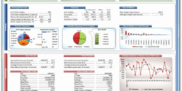 Futures Trading Spreadsheet For Futures Trading Spreadsheet Log Journal Free  Askoverflow