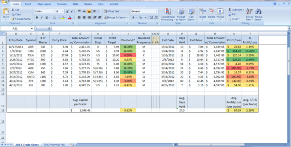 Futures Trading Spreadsheet Throughout Futures Trading Spreadsheet – Spreadsheet Collections