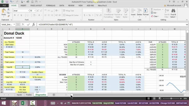 Futures Trading Spreadsheet With Futuresding Spreadsheet Maxresdefault Money Management Log Journal