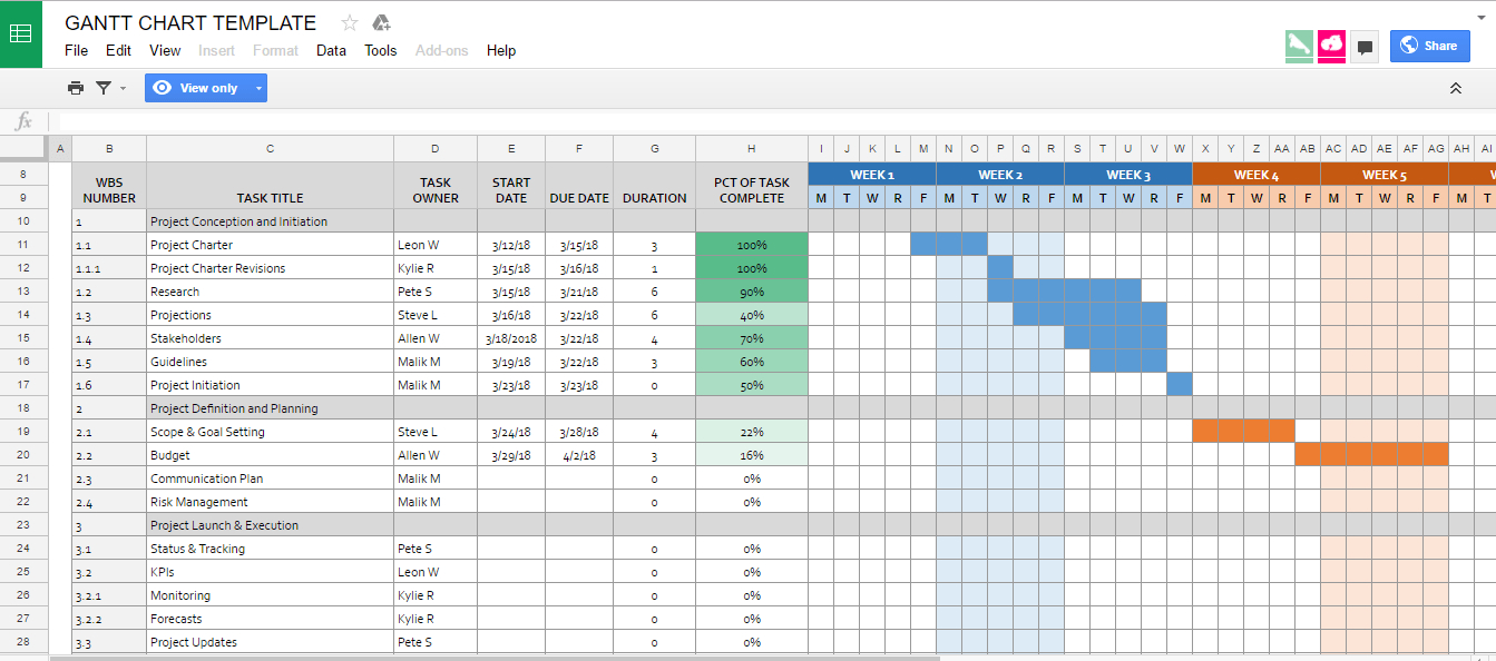 G Suite Spreadsheet For The Definitive Guide To Google Sheets  Hiver Blog