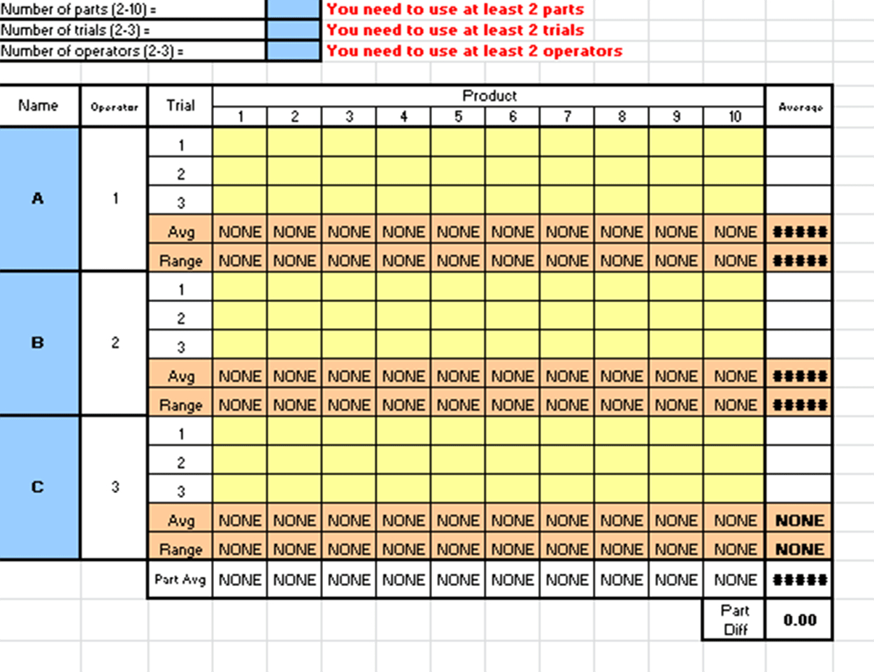 Gage R&r Spreadsheet With Regard To Gage Rr Excel Template – Isixsigma