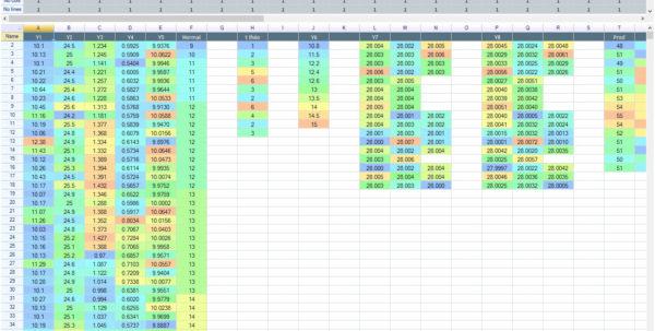 Gage R&r Spreadsheet With Regard To Spreadsheet Button  Ellistat