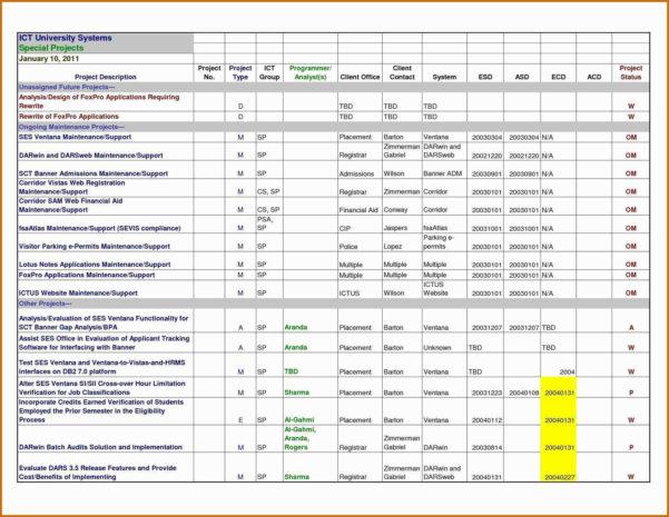 Gantt Spreadsheet In 010 Template Ideas Project Management Excel Multiple Spreadsheet