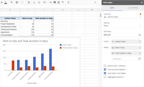 Gantt Spreadsheet Intended For Gantt Charts In Google Docs