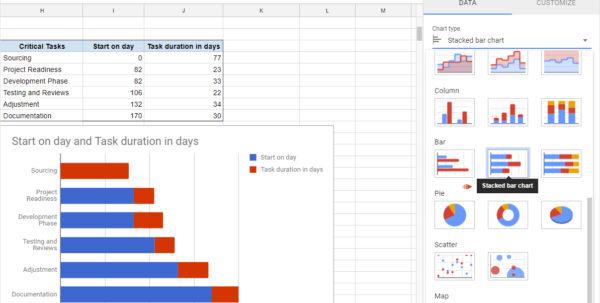 Gantt Spreadsheet Within Gantt Charts In Google Docs