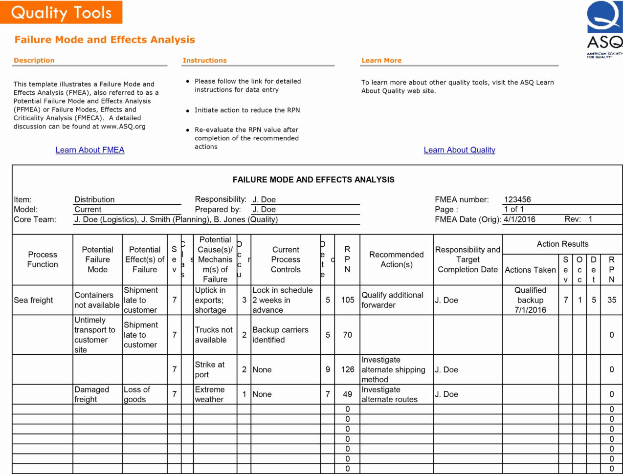 Gap Analysis Spreadsheet Inside 20 Critical Controls Gap Analysis Spreadsheet  Austinroofing