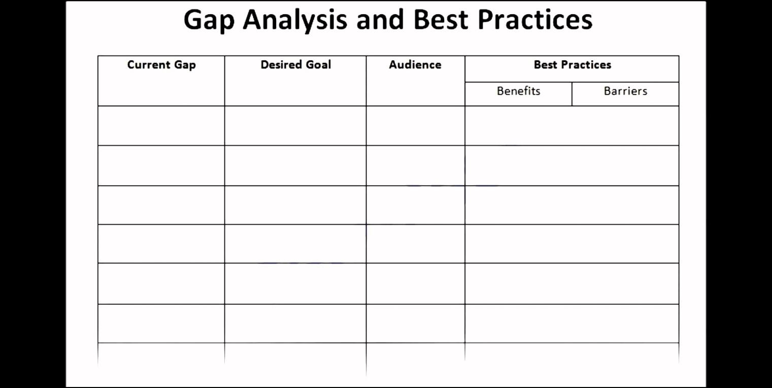 Gap Analysis Spreadsheet With Gap Analysis Template Word  Homebiz4U2Profit