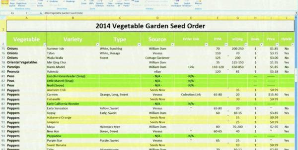 Garden Spreadsheet In Vegetable Garden Spreadsheet Template Google Search Templates  Yard