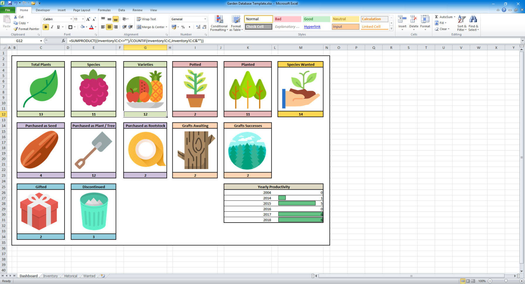 Garden Spreadsheet With Spreadsheet For Keeping Inventory On My Garden With A Nice Dashboard