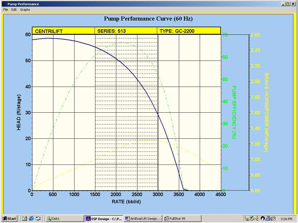 Gas Lift Design Spreadsheet Intended For P.e. Moseley  Associates, Inc.  Artificial Lift