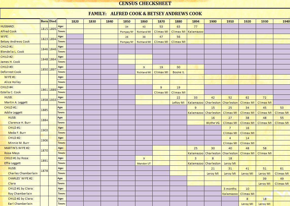 Genealogy Spreadsheet Template Inside Theomega.ca – Page 22 Of 29 – Just Another Wordpress Site