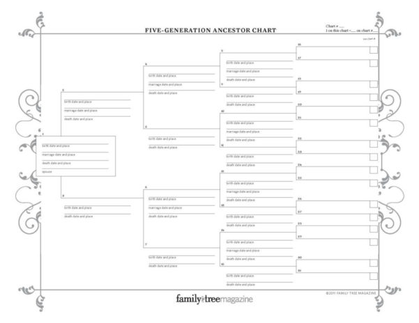 Genealogy Spreadsheet Template Regarding 017 Family Tree Templates Excel Template Ideas With Siblings