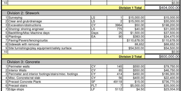 General Contractor Estimating Spreadsheet Regarding Building Construction Estimate Spreadsheet Excel Download Best Of
