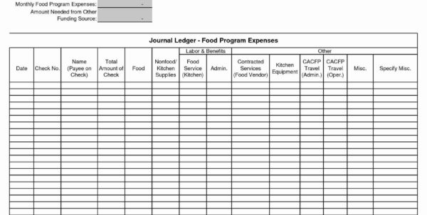General Ledger Spreadsheet Template Excel Throughout Excel Ledger Template Luxury General Ledger Template Excel With