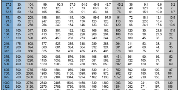 Generator Sizing Spreadsheet Throughout Generator Conversion Calculator