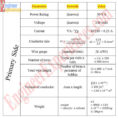 Generator Sizing Spreadsheet With Regard To Generator Sizing Chart Pdf Load Listing Calculations And Generator