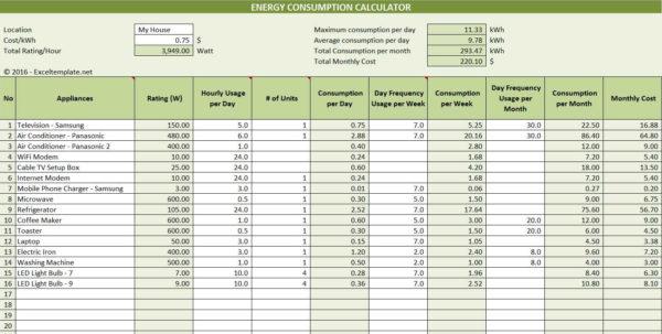 Generator Wattage Calculator Spreadsheet Inside Electricity Consumption Calculator  Excel Templates
