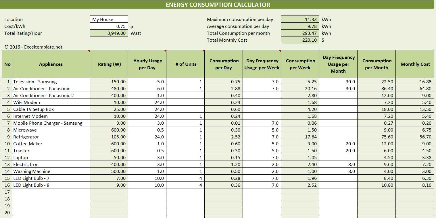 Generator Wattage Calculator Spreadsheet Inside Electricity Consumption Calculator  Excel Templates