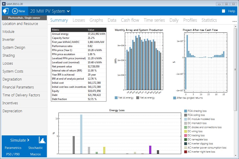 Generator Wattage Calculator Spreadsheet Intended For System Advisor Model Sam