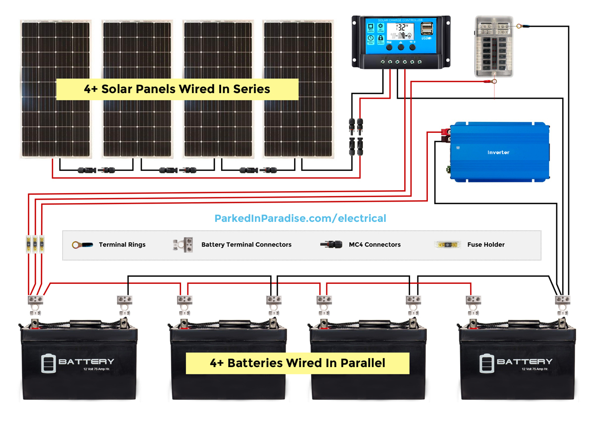 Generator Wattage Calculator Spreadsheet Within Solar Panel Calculator And Diy Wiring Diagrams For Rv And Campers