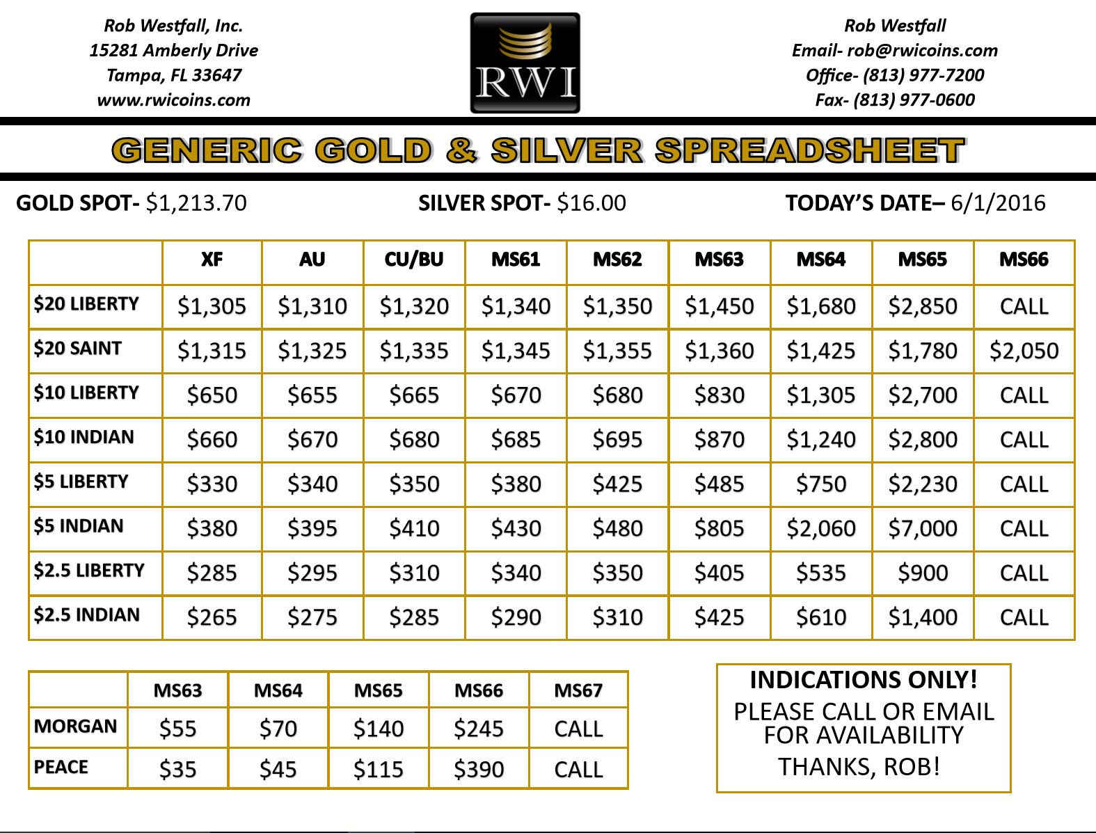 Generic Spreadsheet Within Rwi U.s Gold  Silver
