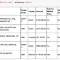 Geocode Excel Spreadsheet Inside Batch Csv Geocoding In Python With Google Maps Api  Shane Lynn