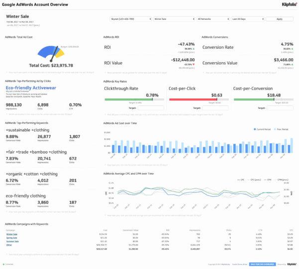 Geocode Excel Spreadsheet Throughout Geocode Spreadsheet Best Of Google Spreadsheet Crm For Template Docs