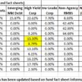 Gic Ladder Spreadsheet With Regard To Term Cef Ladder #2: Mortgage Closedend Funds Explored  Seeking Alpha