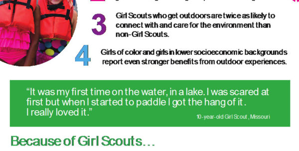 Girl Scout Troop Finance Spreadsheet For Gsnorcal Volunteer Essentials Girl Scout Troop Finance Spreadsheet Google Spreadsheet