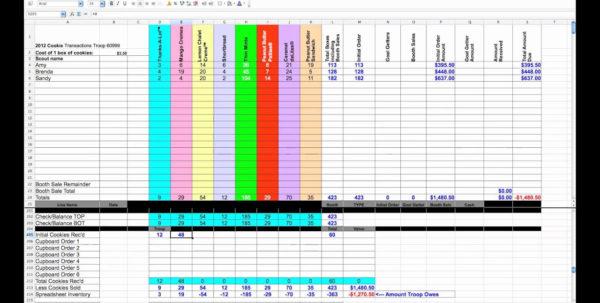 Girl Scout Troop Finance Spreadsheet Pertaining To Girl Scout Cookie Sales Tracking Spreadsheet Tutorial  Pywrapper