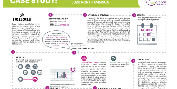 Global Software Inc Spreadsheet Server Regarding Isuzu North America Case Study  Global Software Inc
