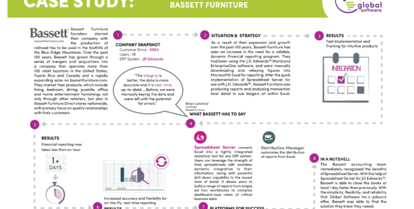 Global Spreadsheet Server With Bassett Furniture Case Study  Global Software Inc