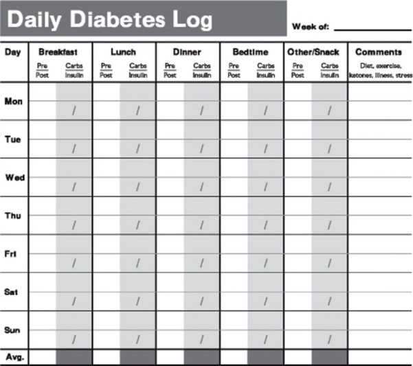 Glucose Tracking Spreadsheet With Example Of Diabetes Spreadsheet Blood Sugar Log Book Printable