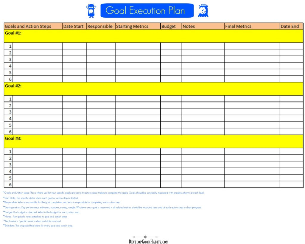 Goal Setting Spreadsheet Template Download Pertaining To 4 Free Goal Setting Worksheets – Free Forms, Templates And Ideas To