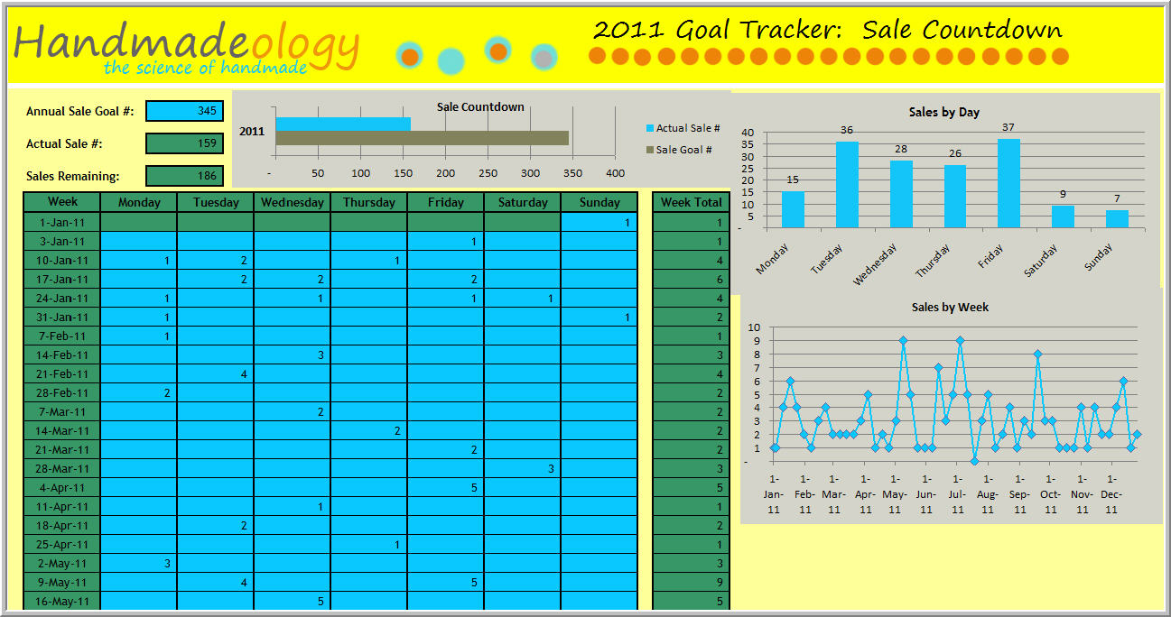 Goal Setting Spreadsheet Template Download Throughout 2011 Etsy Sales Goal Tracker Spreadsheet Free Download  Handmadeology
