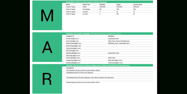 Goal Setting Spreadsheet Template Download Throughout Free Smart Goals Excel Template  Achieveit