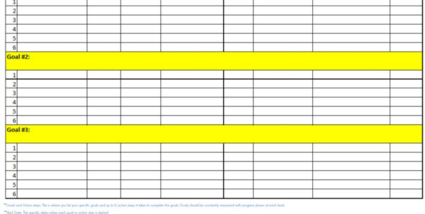 Goals Spreadsheet In 4 Free Goal Setting Worksheets – Free Forms, Templates And Ideas To