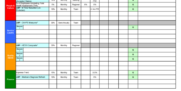 Goals Spreadsheet Intended For Ubt Goals Worksheet  Labor Management Partnership