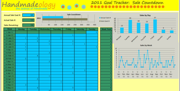 Goals Spreadsheet Pertaining To 2011 Etsy Sales Goal Tracker Spreadsheet Free Download  Handmadeology
