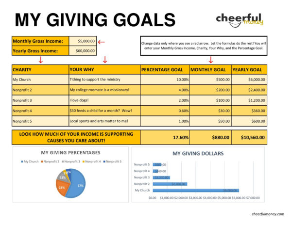 Goals Spreadsheet With Regard To Start Creating Financial Margin For Generosity  Set Goals To Give More!