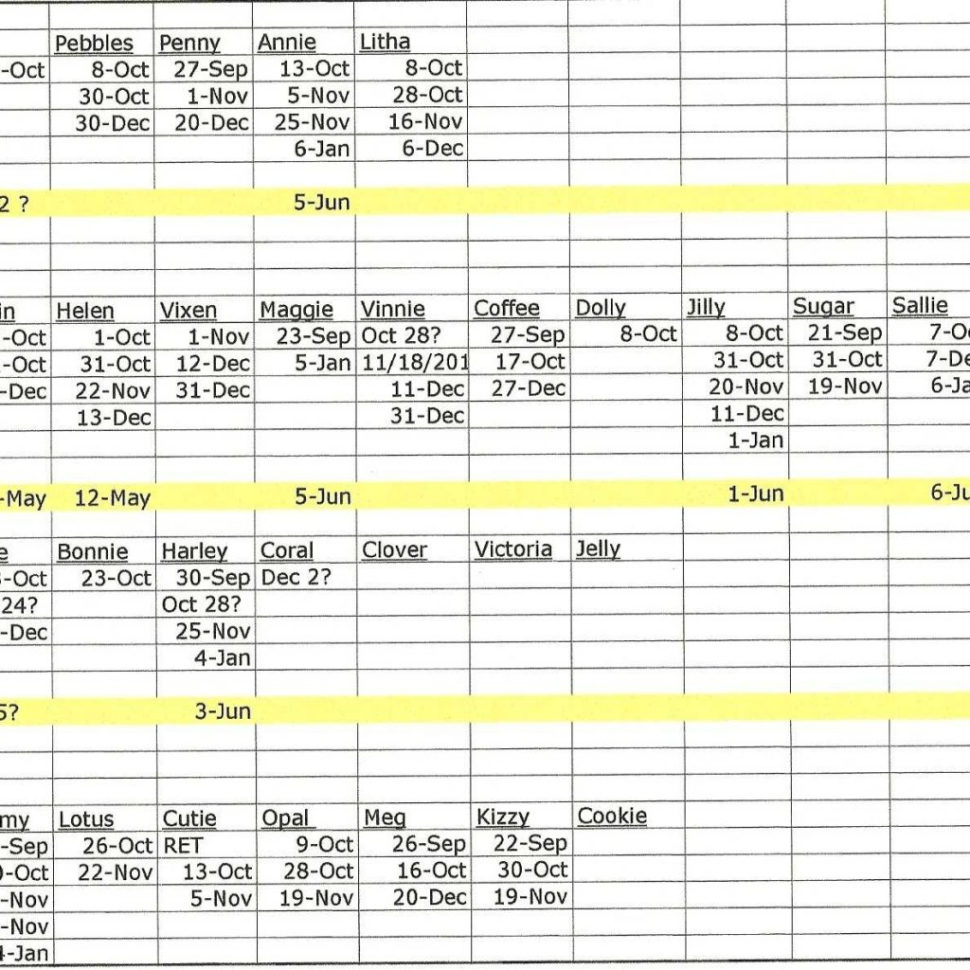 Goat Record Keeping Spreadsheet For Record Keeping For Goats  Eden Hills Inside Farm Record Keeping