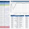 Golf Clash Best Clubs Spreadsheet Pertaining To Golf League Spreadsheet  Aljererlotgd