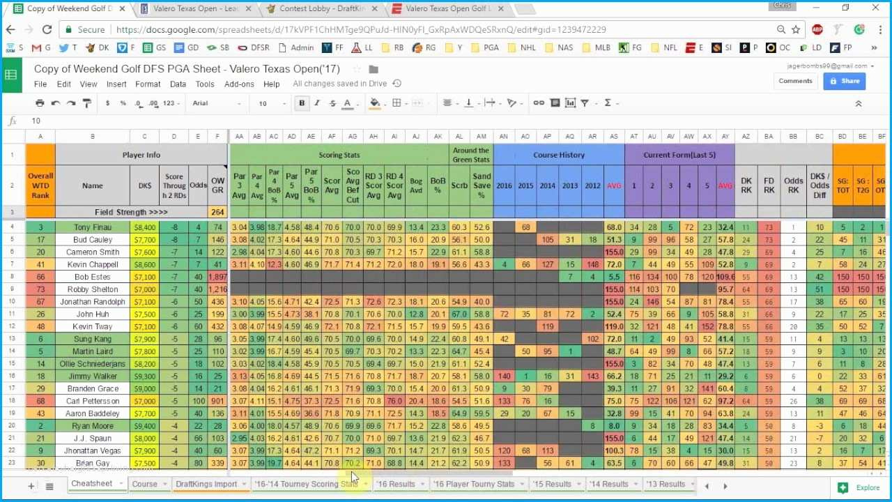 Golf Clash Club Spreadsheet Intended For 23 Primo Of Golf Clash Club Stats Spreadsheet  Template Ideas